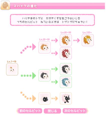 スパイク進化図1017