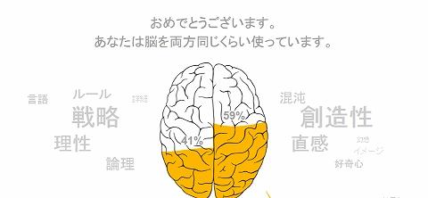 脳テスト結果