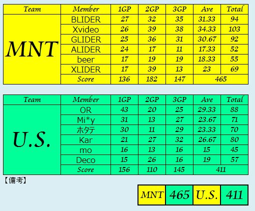 MNT vs US_2