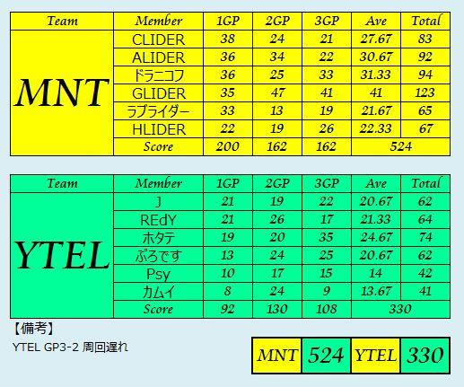 MNT vs YTEL_2