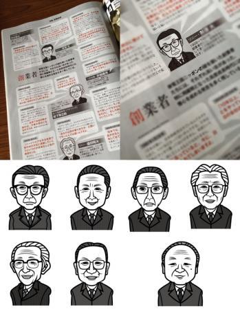 雑誌本の挿絵・似顔絵イラスト7人