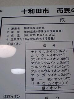 十和田市民の家分析表