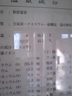 新屋温泉分析表