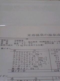 米寿分析表