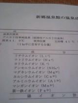 新郷温泉分析表