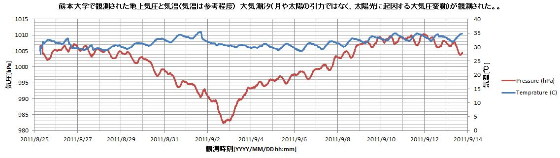 2011_08_25~09_13