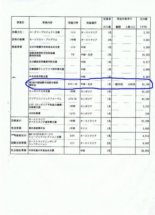 H18-2 第2回中国語合唱祭