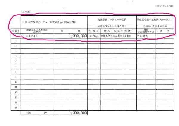 h22 小沢一郎 収支報告書 p13