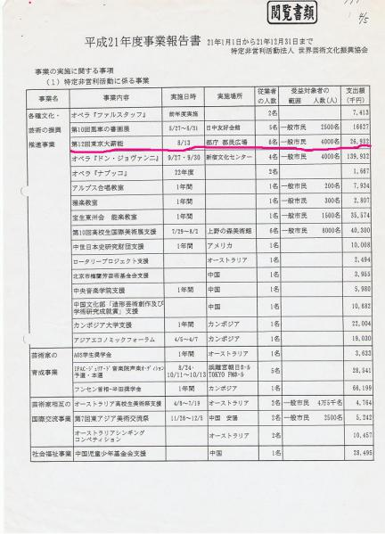 平成21年度 IFAC 東京大薪能
