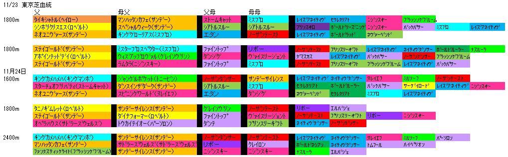 11/23東京芝