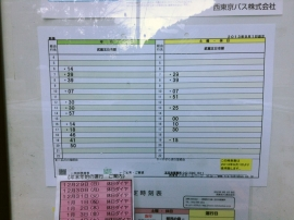 Time Table of Kazuma Bus Stop