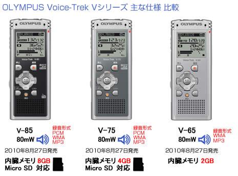 VoiceTrekVシリーズ比較