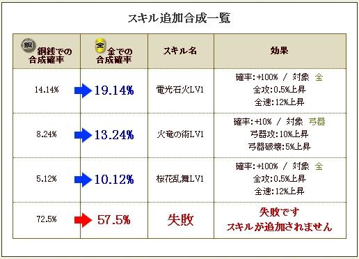04_イベント江合成