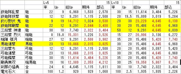 10_砲スキル_3コス