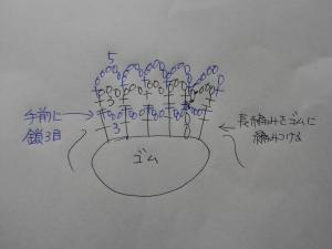 シュシュ 編み図