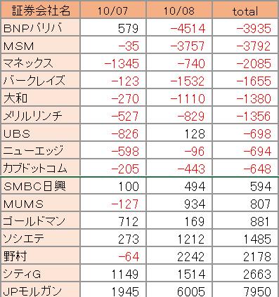 株式情報_2014-10-9_2-35-11_No-00