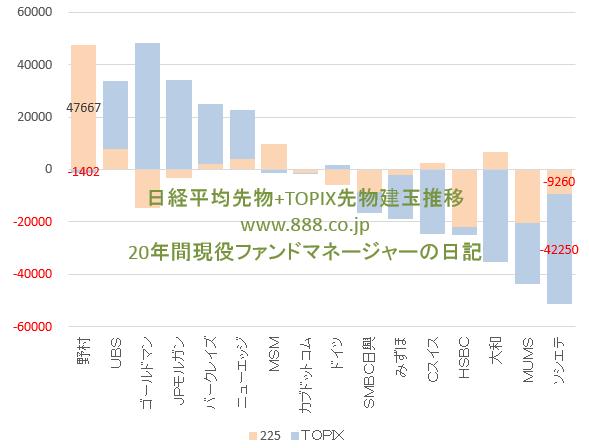 株式情報_2014-10-19_23-57-14_No-00