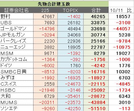 株式情報_2014-10-20_0-5-1_No-00