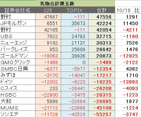 株式情報_2014-10-26_1-2-36_No-00