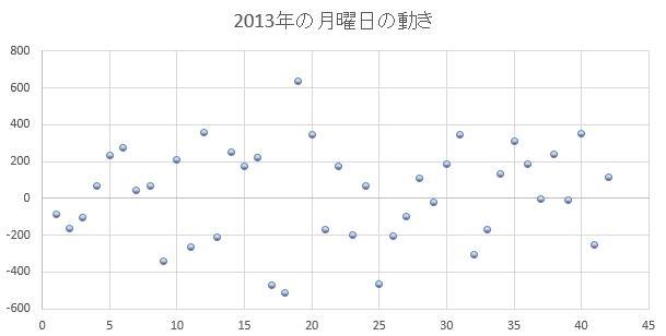 株式情報_2014-10-26_19-14-56_No-00