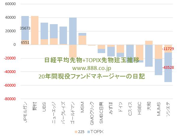 株式情報_2014-11-1_0-44-46_No-00