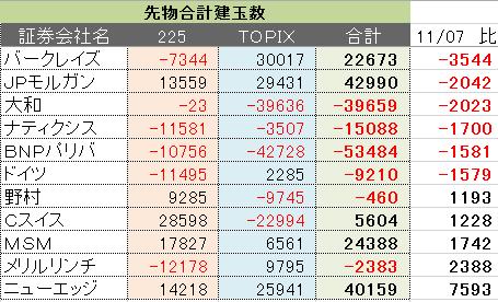 株式情報_2014-11-11_23-58-7_No-00