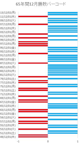 株式情報_2014-12-16_20-53-36_No-00