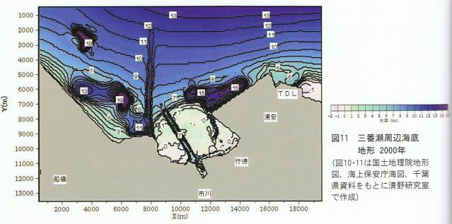 三番瀬海底地形