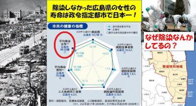広島の寿命は日本一