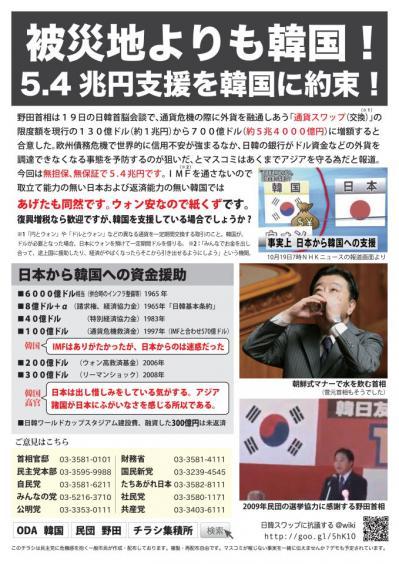 韓国への支援金
