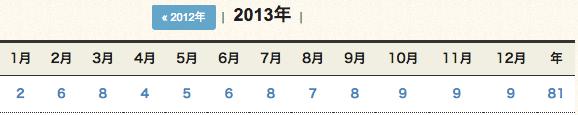 131229 ReadedBooks