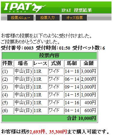 2012satsuki.jpg