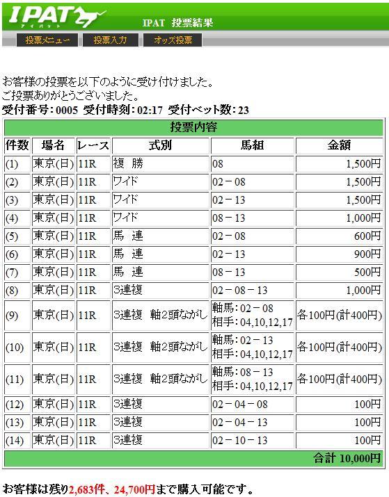 2012yasuda.jpg