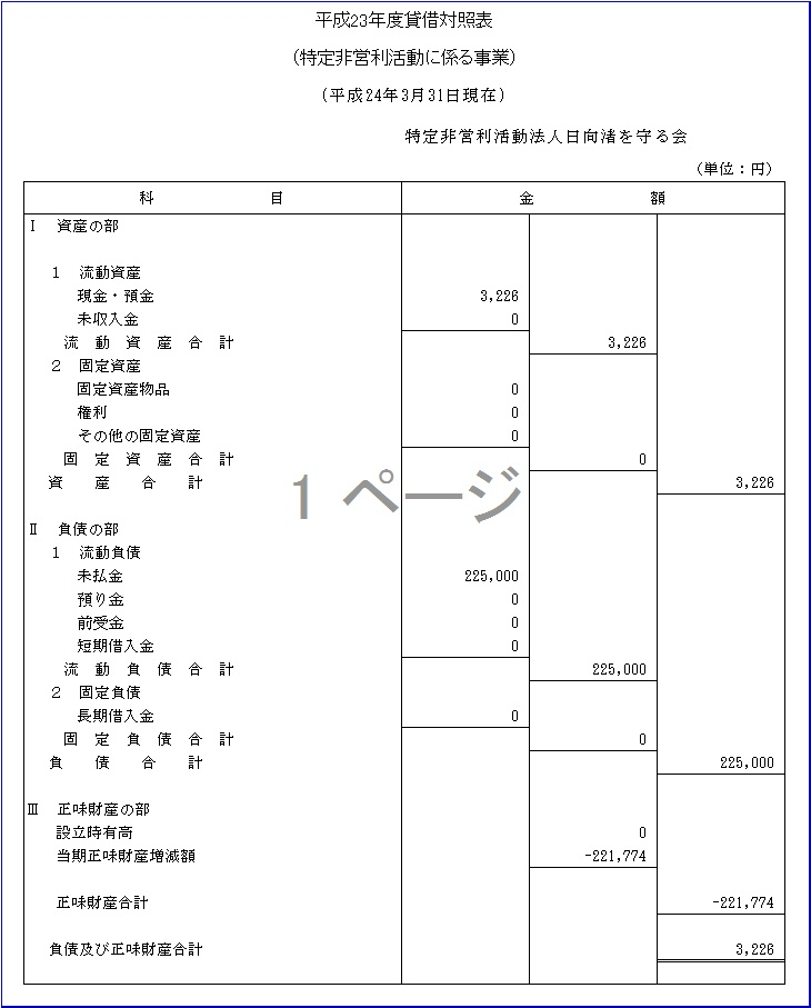 会計財産目録