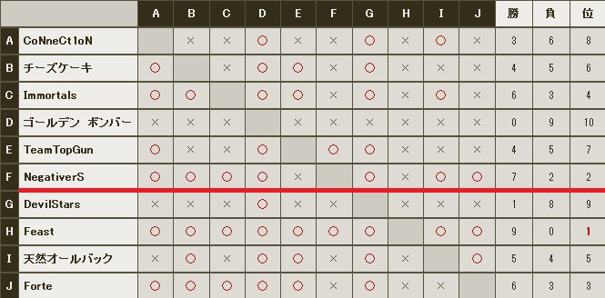 bandicam 2012-05-30 18-53-15-382