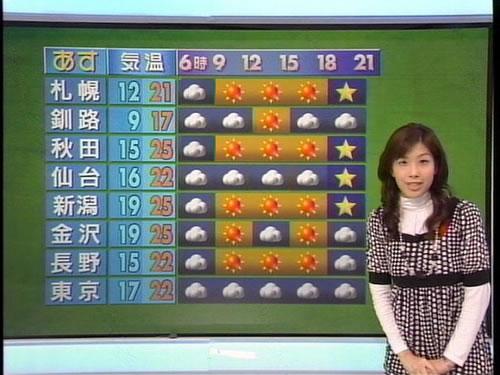 偶然天気予報