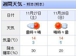 tenki_20101125231617.jpg