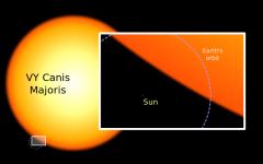 Sun_and_VY_Canis_Majoris.png