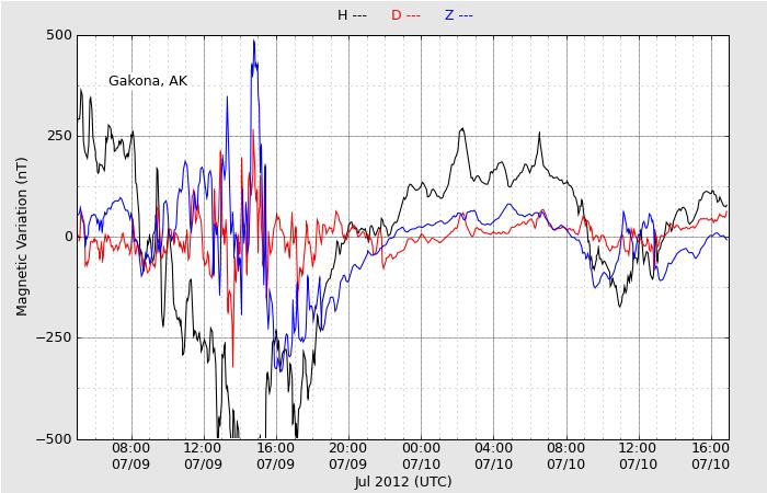 先日あたりから、HAARPのグラフもかなり乱れていた