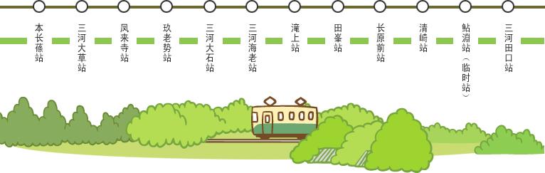田口线车站
