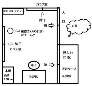 2013年1月_部屋の見取り図(6畳)