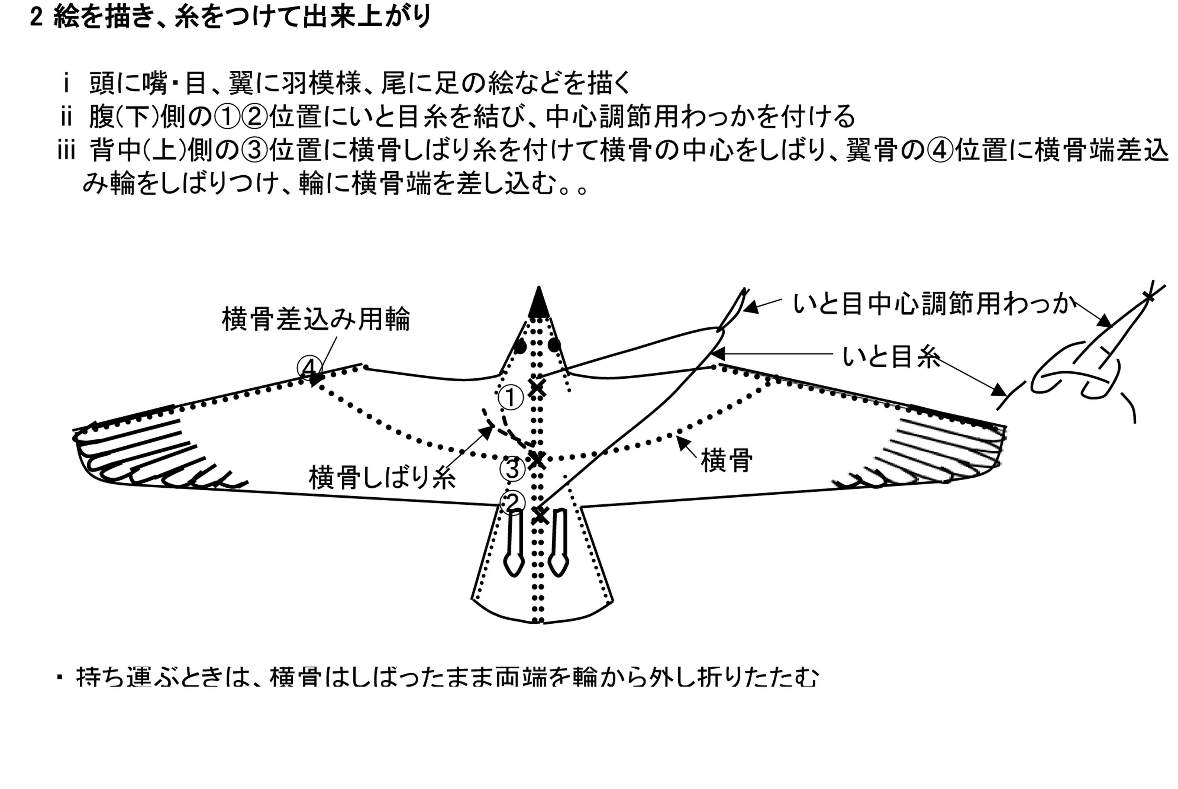 ポリ鳥凧Ⅱ号の作り方-2