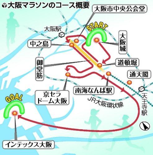 大阪マラソンコース