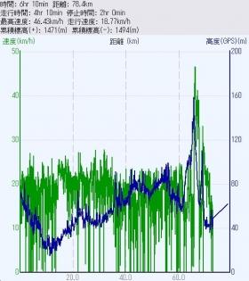 FujiwarakyuusekiCosmos_Data_org.jpg