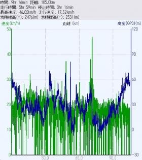 Nagarebashi_Data_org.jpg