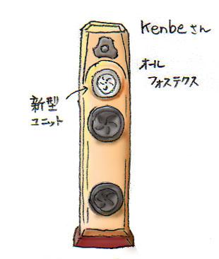 集まれ塩ビ管sp Kenbe