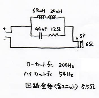 補正回路3