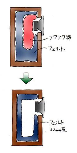 吸音材変更