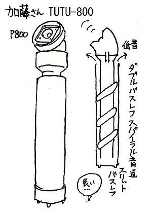 スピ再技研katou1