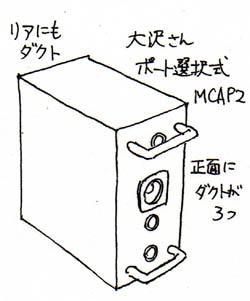 スピ再技研大沢2